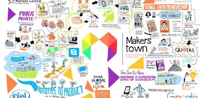 MakersTown per vivere la Città del Futuro
